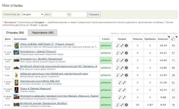 Список отзывов