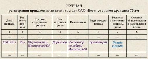 Журнал для регистраций