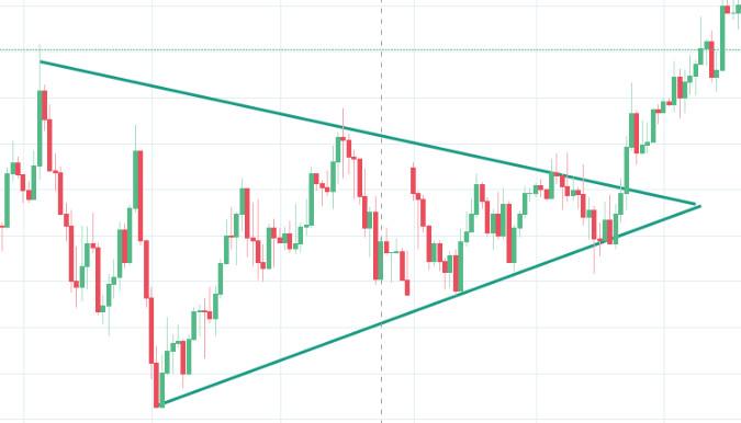 Равнобедренный треугольник с пробоемвверх