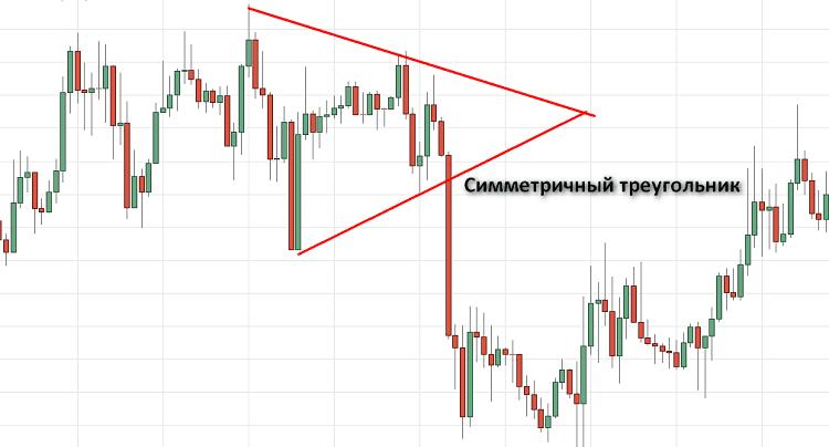 Равнобедренный треугольник с выходом вниз