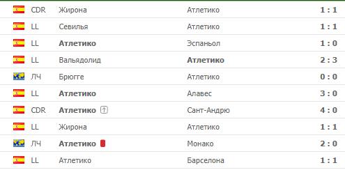 Последние игры Атлетико М