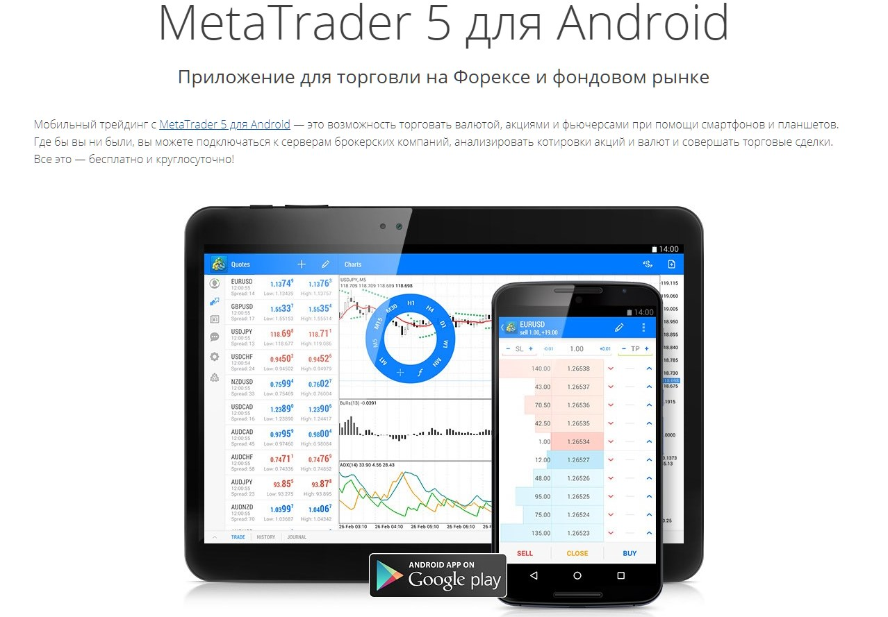 Программа МетаТрейдер 5 для Андроид и iOS