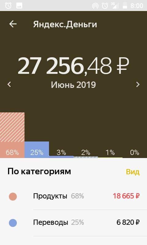 Счет на Яндекс кошельке июнь