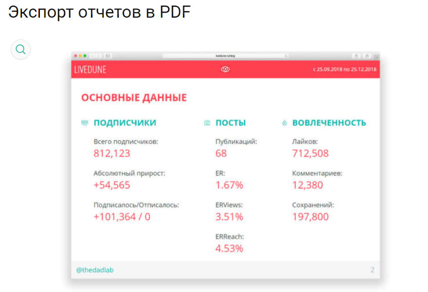 Экспорт отчётов в программе LiveDune
