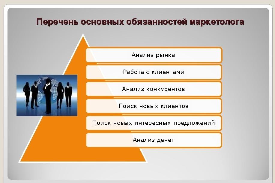 Задачи маркетолога-аналитика