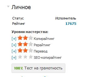 Рейтинг на бирже