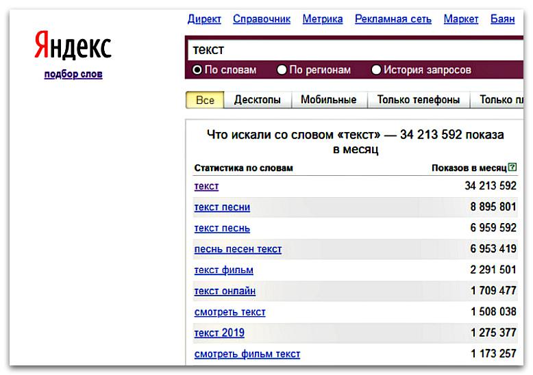Ключевые слова для Яндекса подбирают на Вордстар