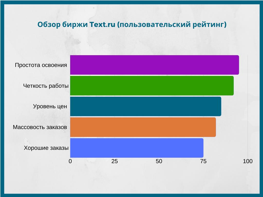 Пользовательский рейтинг