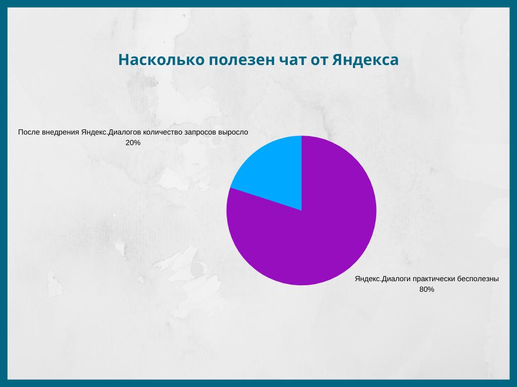 Насколько полезен чат от Яндекса