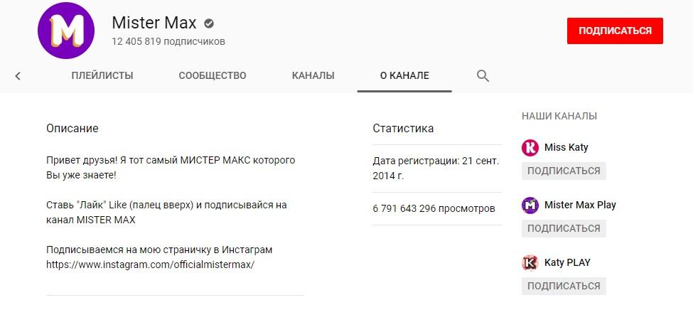 Количество просмотров Мистера Макса